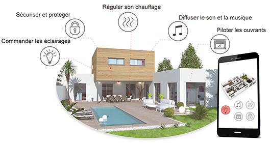 Domotique Natilia maison ossature bois