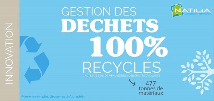 banni re infographie environnementale 2