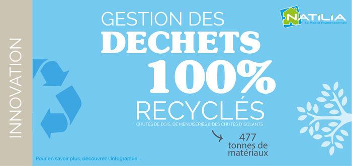 banni re infographie environnementale 4